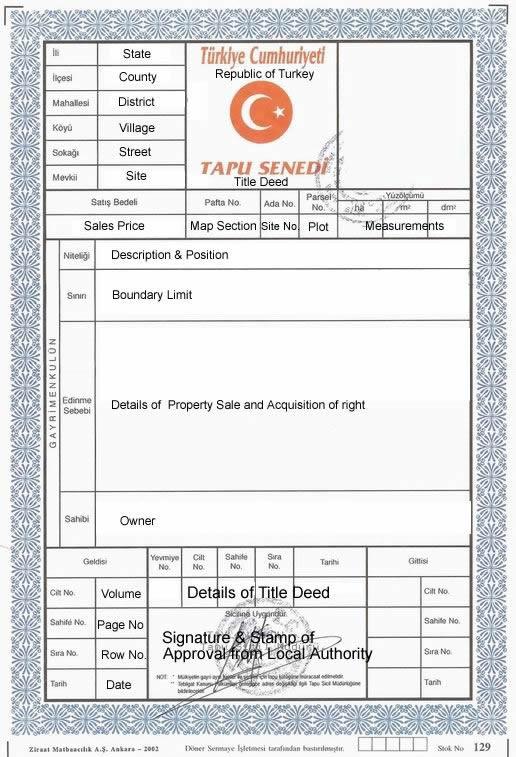 Turkish Title deed TAPU