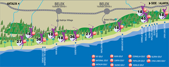 Golf courses in Belek