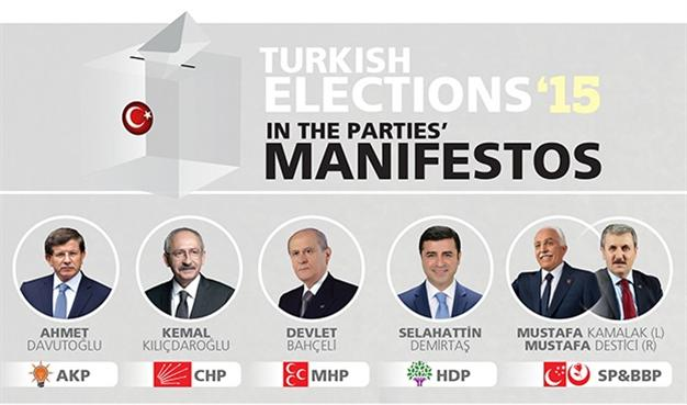 Turkey elections 2015