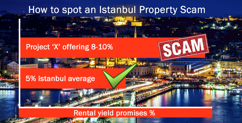 Risky business: how to avoid the Istanbul rent guarantee con