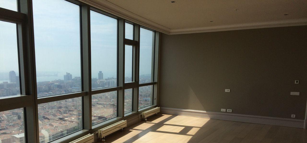 Room views