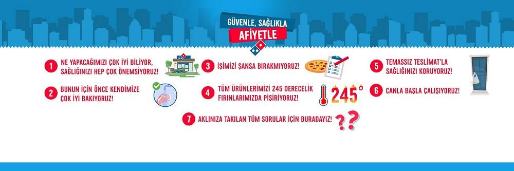Domino's Pizza Turkey