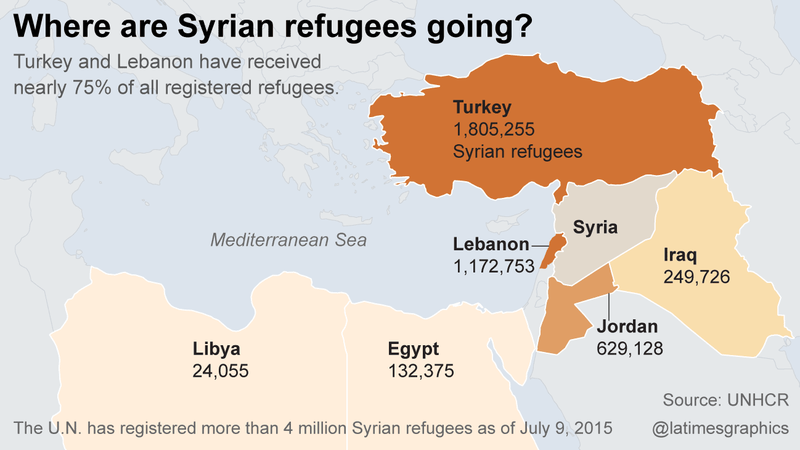 Syrian refugee map