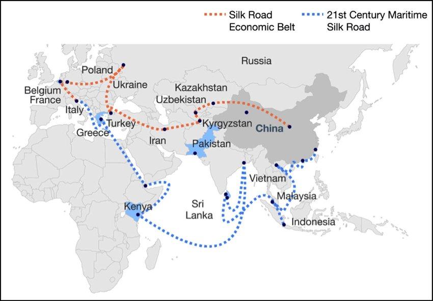 Turkey One Belt One Road