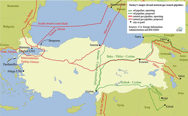 Turkey's oil and gas pipelines