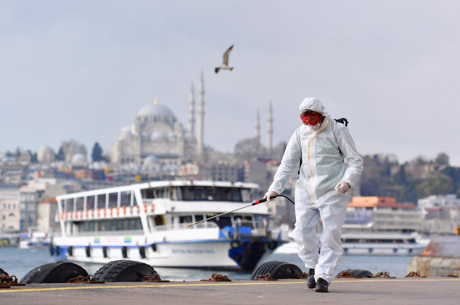 Coronavirus Turkey