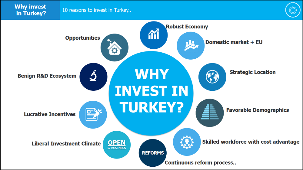 Why invest in Turkey