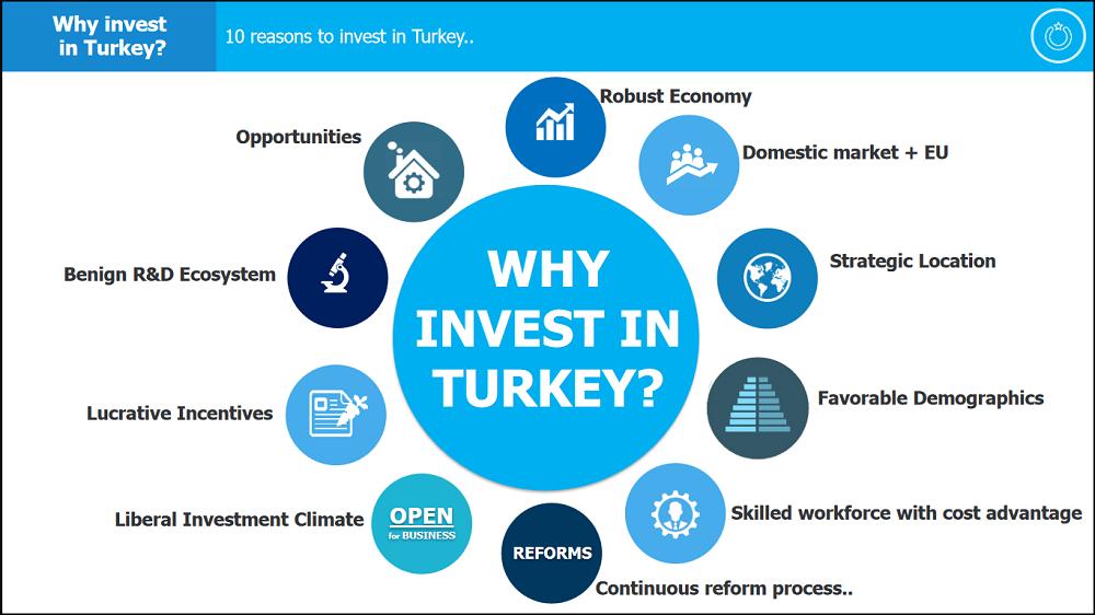 Why invest in Turkey