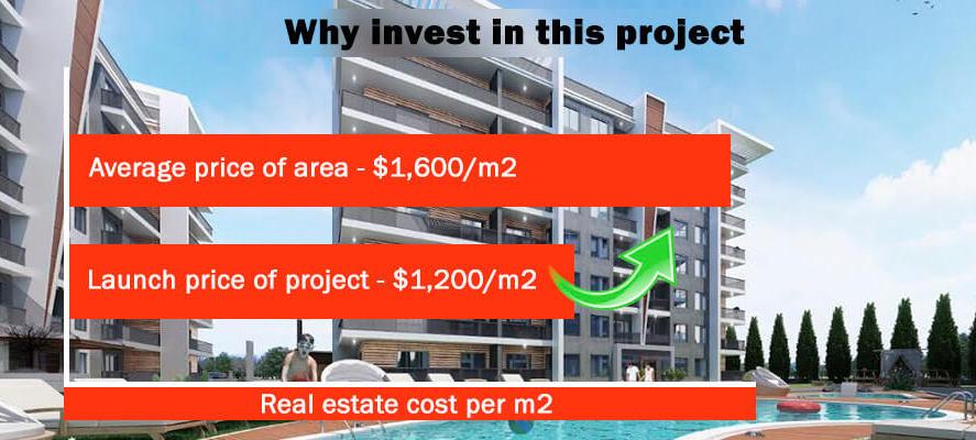 Зачем инвестировать в эту недвижимость?