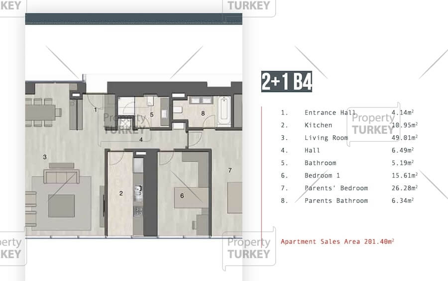 Layout of the 2+1 apartments