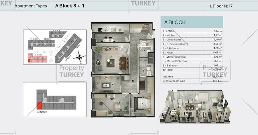 3+1 apartments layout