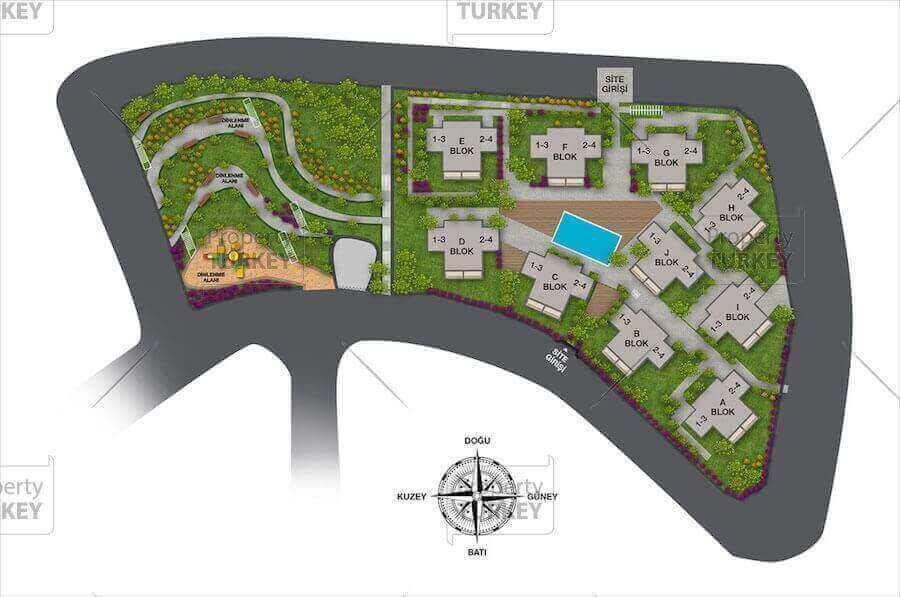 Complex site plans