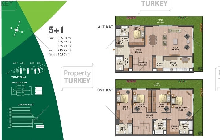 Layout of the 5+1 apartments